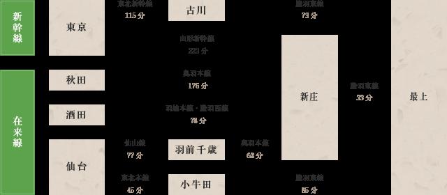 mogami_access_train
